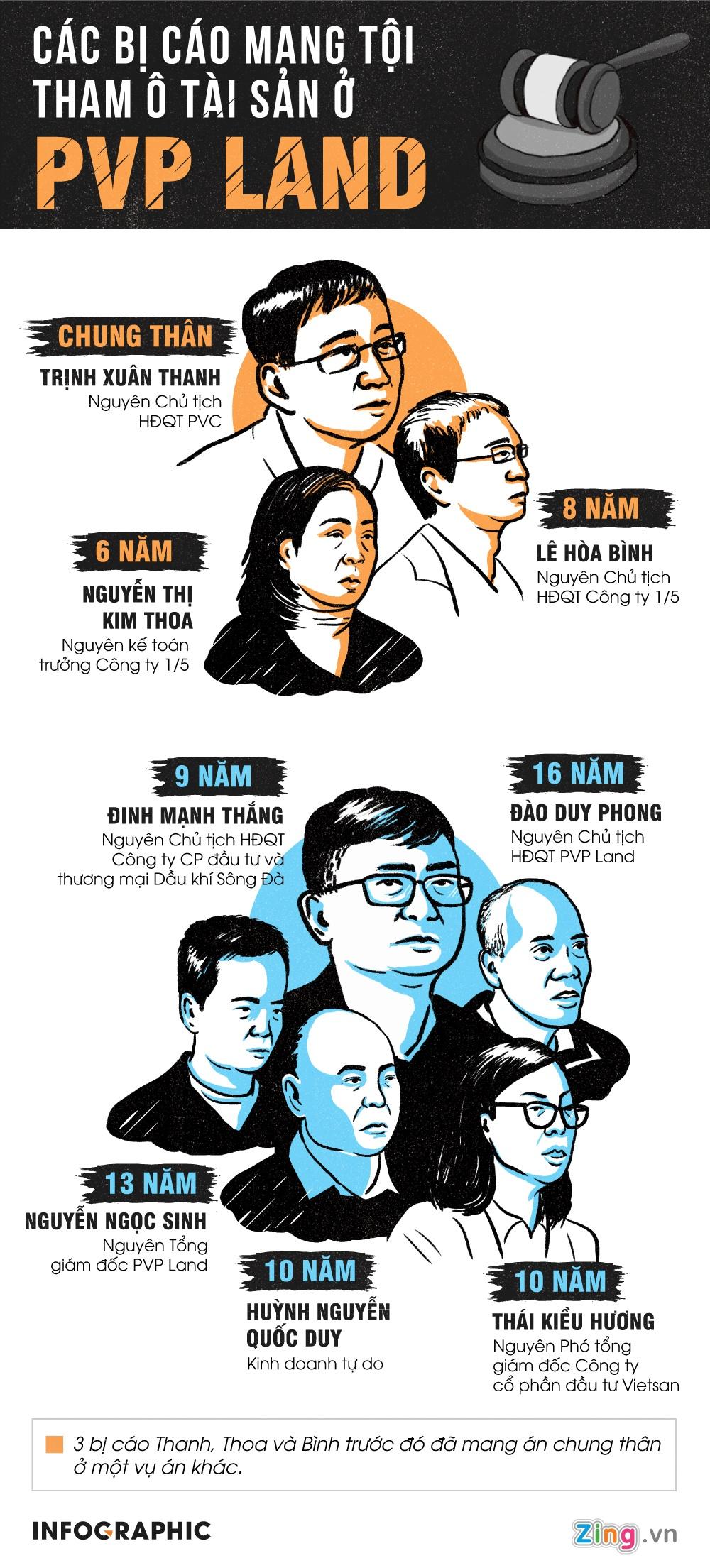 Tuyen an Trinh Xuan Thanh anh 1