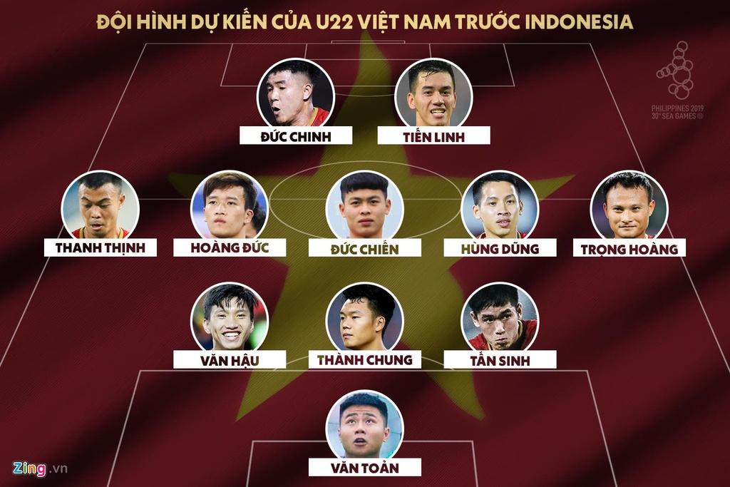 'U22 Viet Nam hoi tu du yeu to de danh bai Indonesia' hinh anh 3