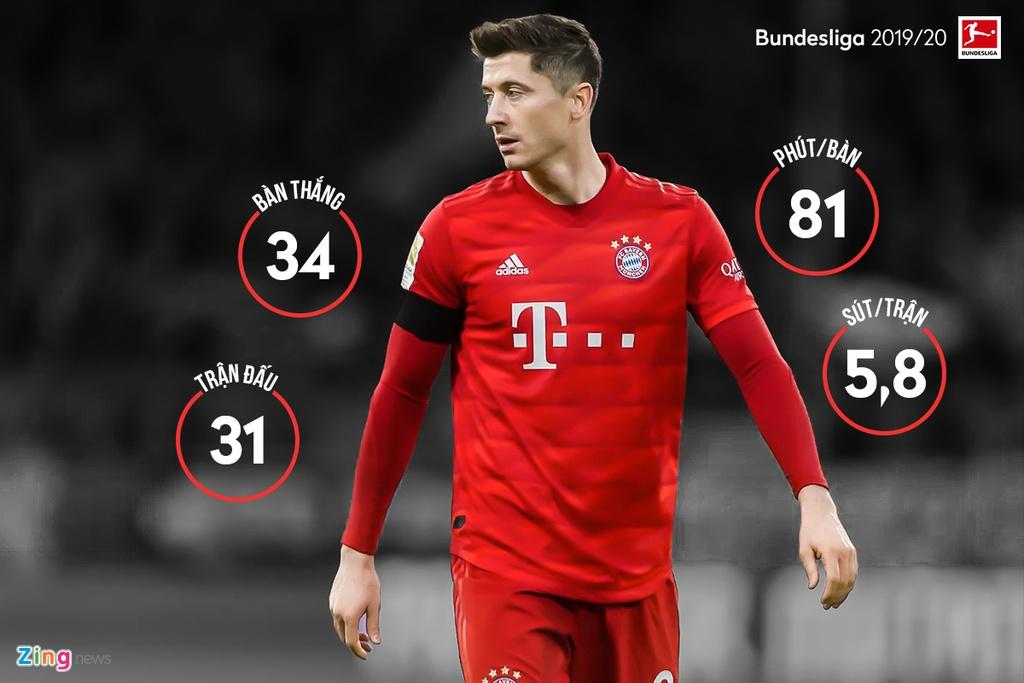 Ronaldo anh 6