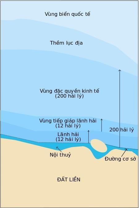 'Hanh dong cua Trung Quoc tai Bien Dong la khong the chap nhan duoc' hinh anh 2