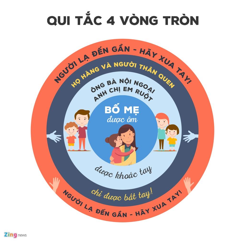 Con so dang bao dong ve xam hai tinh duc tre em tai Viet Nam hinh anh 4