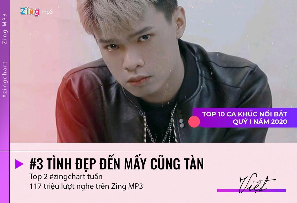 #zingchart anh 8