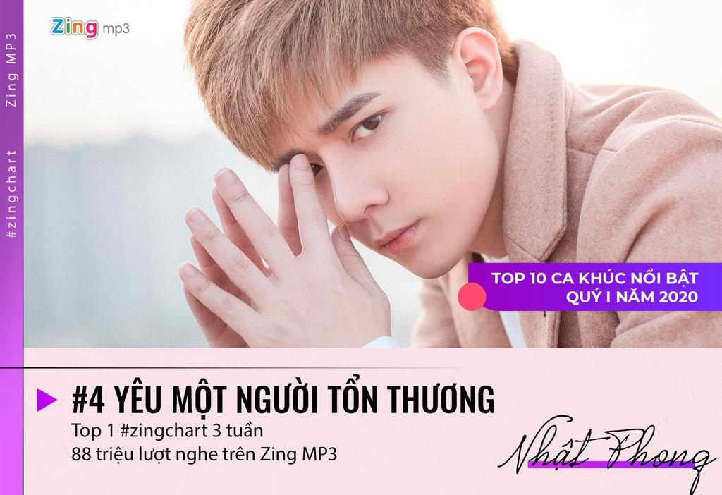 #zingchart anh 7