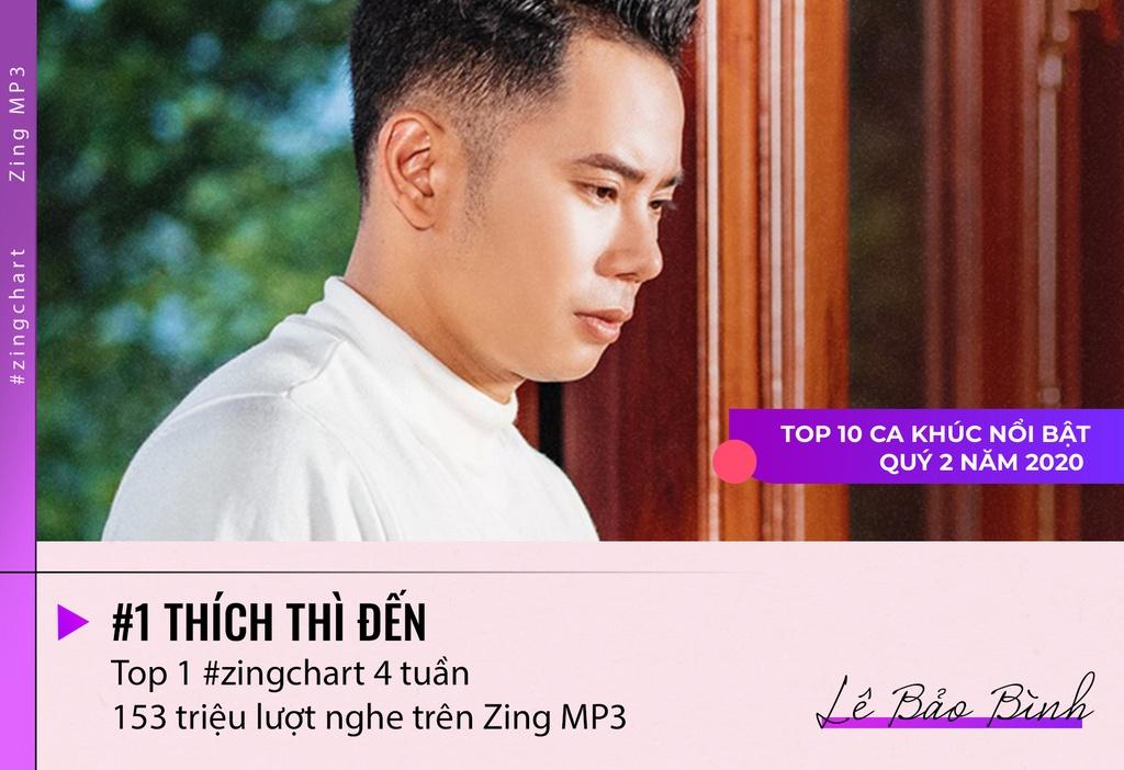 #zingchart anh 10