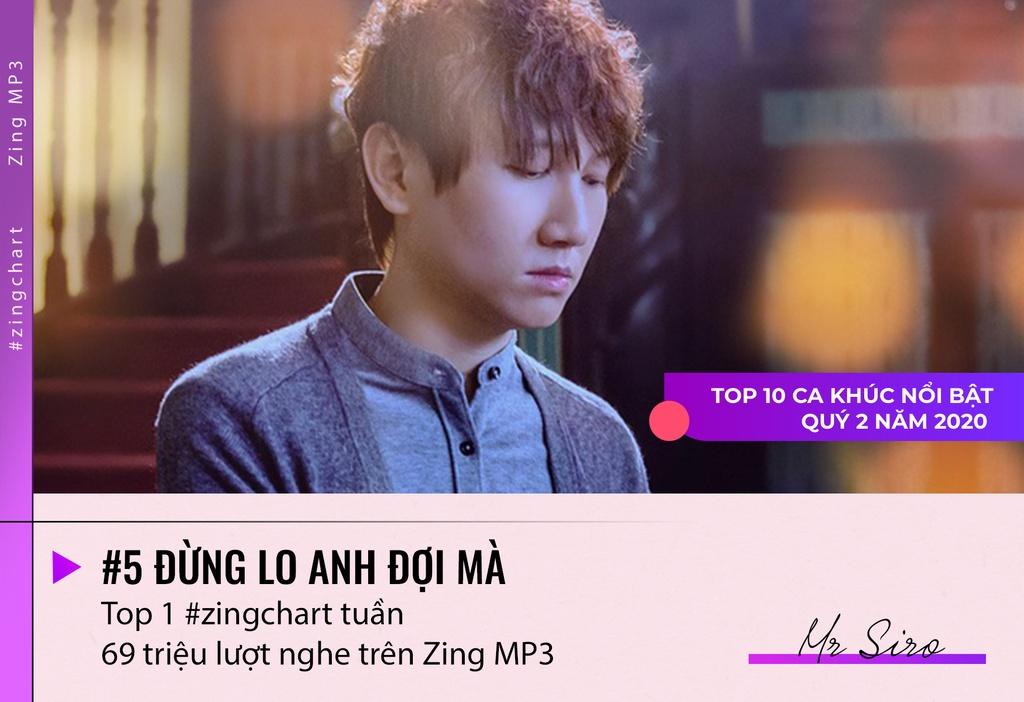 #zingchart anh 6