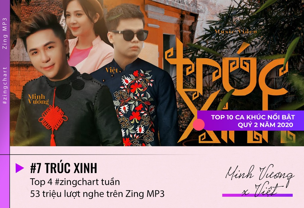 #zingchart anh 4