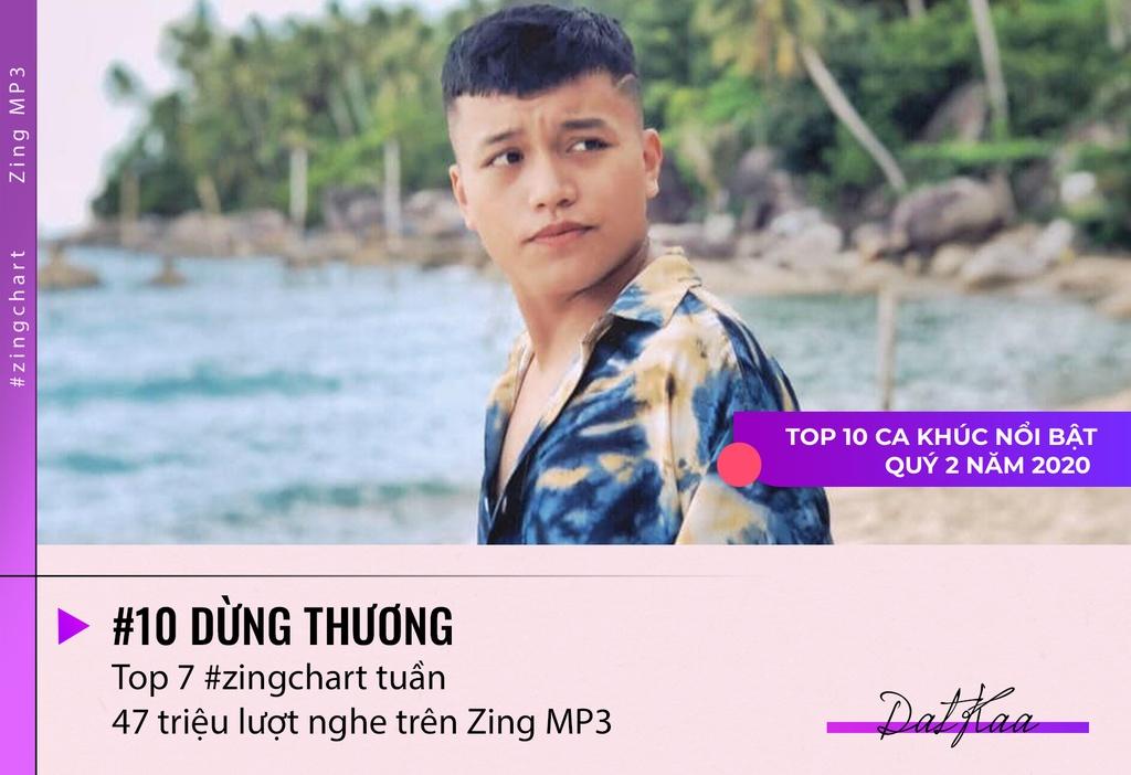 #zingchart anh 1