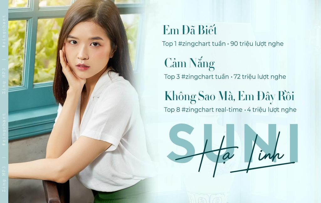 Suni Ha Linh: 'Phai den tien bang mot can ho de roi cong ty cu' hinh anh 8