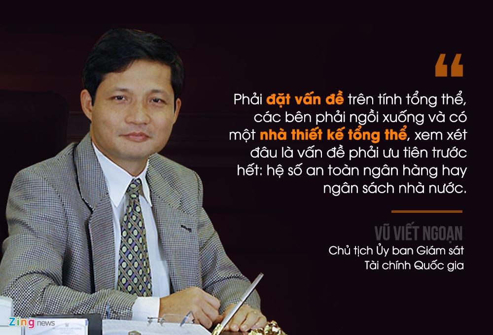Bo Tai chinh doi ngan hang chia co tuc anh 8