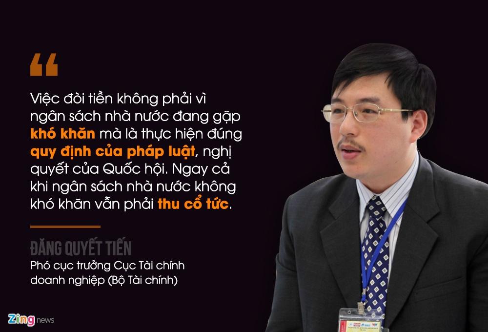 Bo Tai chinh doi ngan hang chia co tuc anh 5