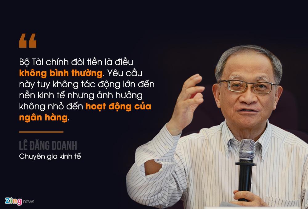 Bo Tai chinh doi ngan hang chia co tuc anh 2