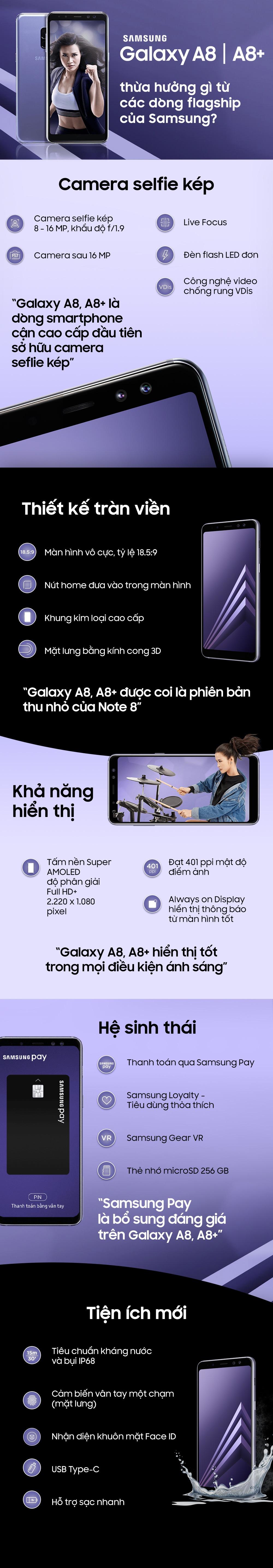 Galaxy A8, A8+ thua huong gi tu cac dong flagship cua Samsung? hinh anh 1