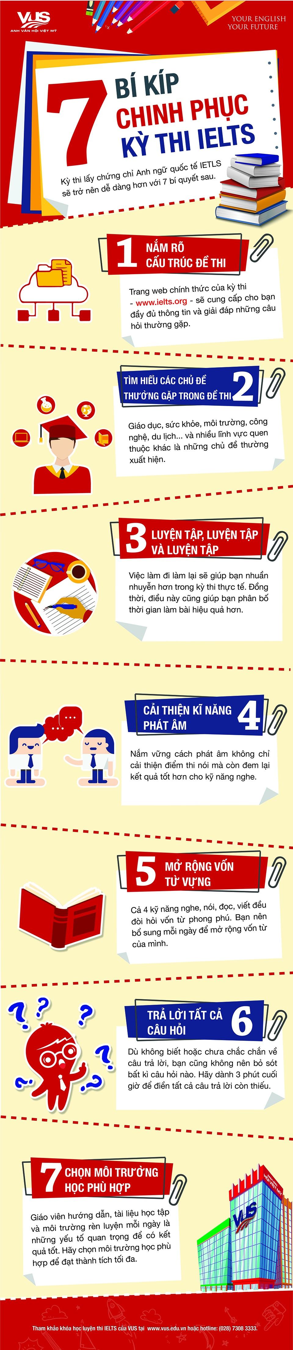 7 bi kip chinh phuc ky thi IELTS hinh anh 1