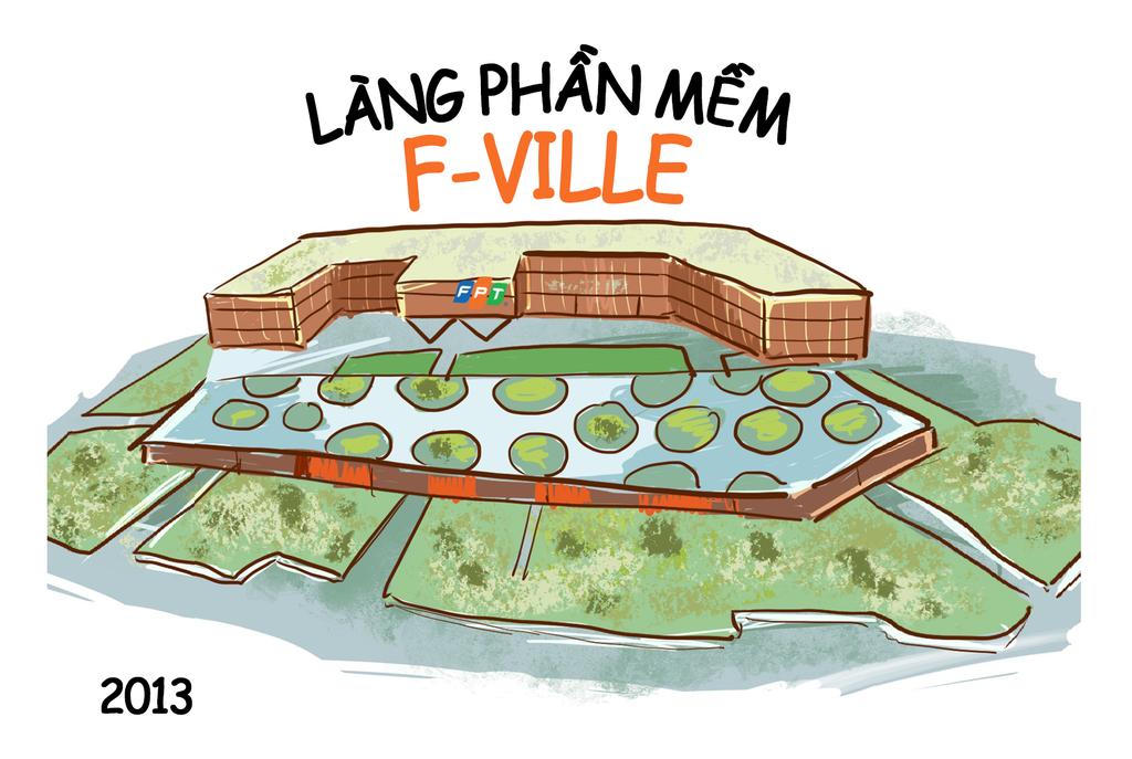 Nam ban sinh ra, FPT da lam duoc gi cho nen cong nghe Viet Nam? hinh anh 13
