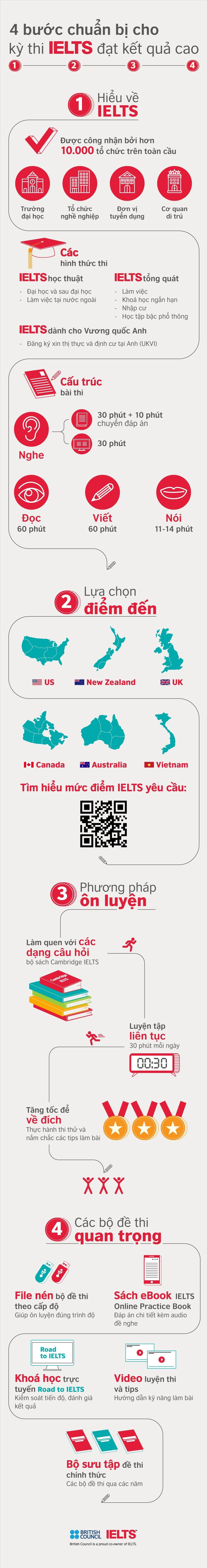 british council anh 1