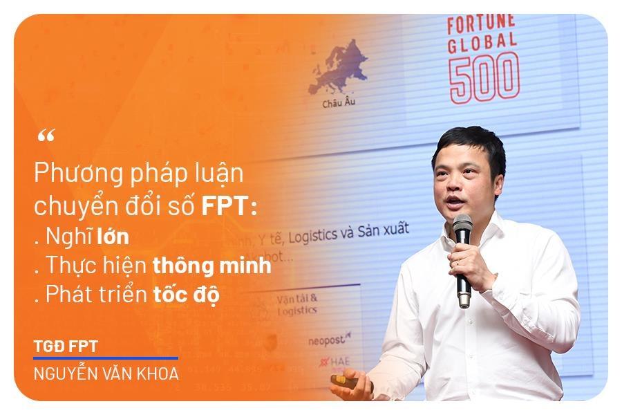 TGD FPT: 'Chung toi se rut ngan 30-50% thoi gian chuyen doi so' hinh anh 4