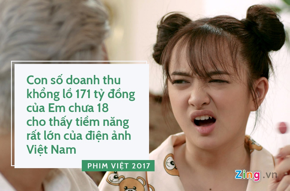 Dien anh Viet Nam 2017: Tien khong the 'mua' duoc chat luong hinh anh 2