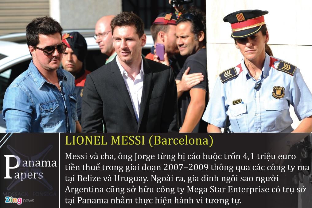 Messi va hang loat sao bong da dinh be boi Tai lieu Panama hinh anh 1