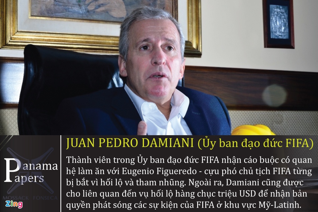 Messi va hang loat sao bong da dinh be boi Tai lieu Panama hinh anh 8
