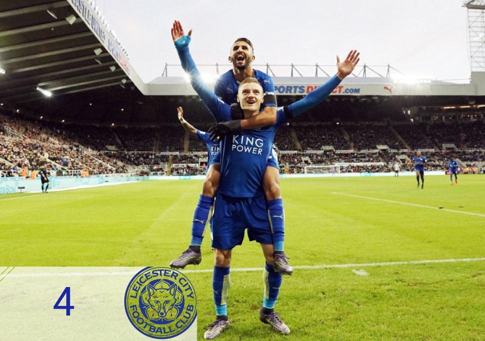 Chuyen co tich Leicester qua nhung con so hinh anh 11