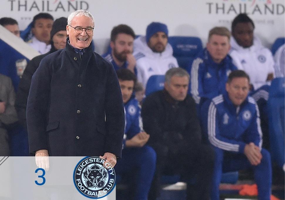 Chuyen co tich Leicester qua nhung con so hinh anh 9