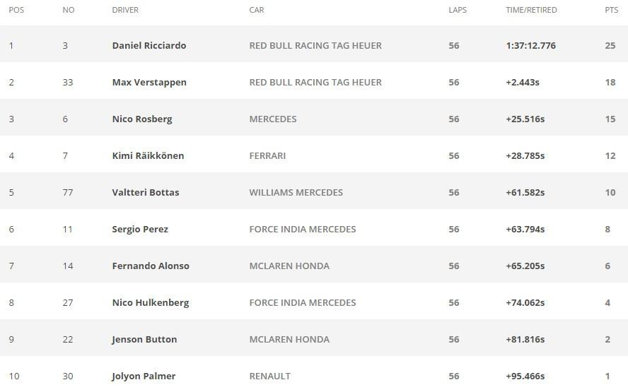 Xe boc chay khien Hamilton bo cuoc tai Malaysian GP hinh anh 12