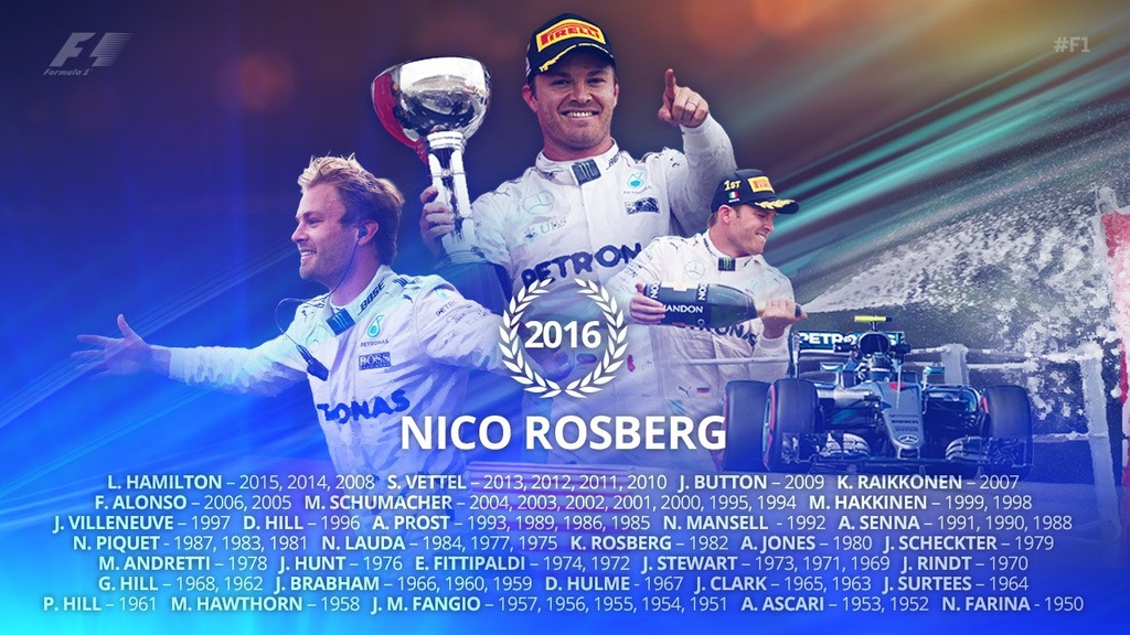 Nico Rosberg vo dich F1 anh 15