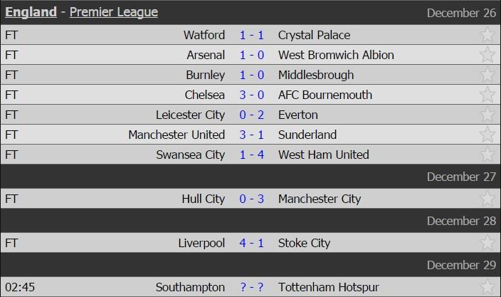Liverpool nguoc dong thang dam Stoke City hinh anh 15