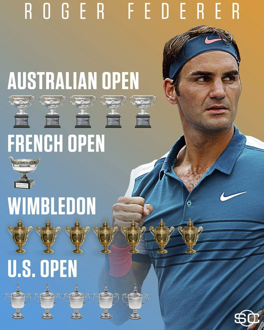 Federer va cup vo dich trong vong vay nguoi ham mo hinh anh 8