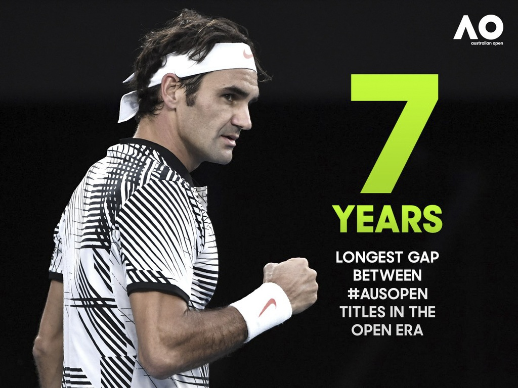 Federer va cup vo dich trong vong vay nguoi ham mo hinh anh 9