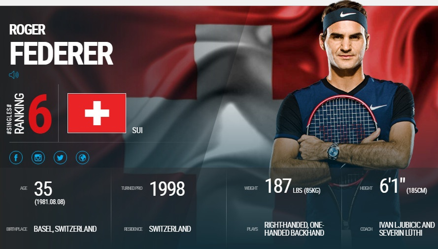 Federer xuat hien goi cam tren tap chi thoi trang hinh anh 10