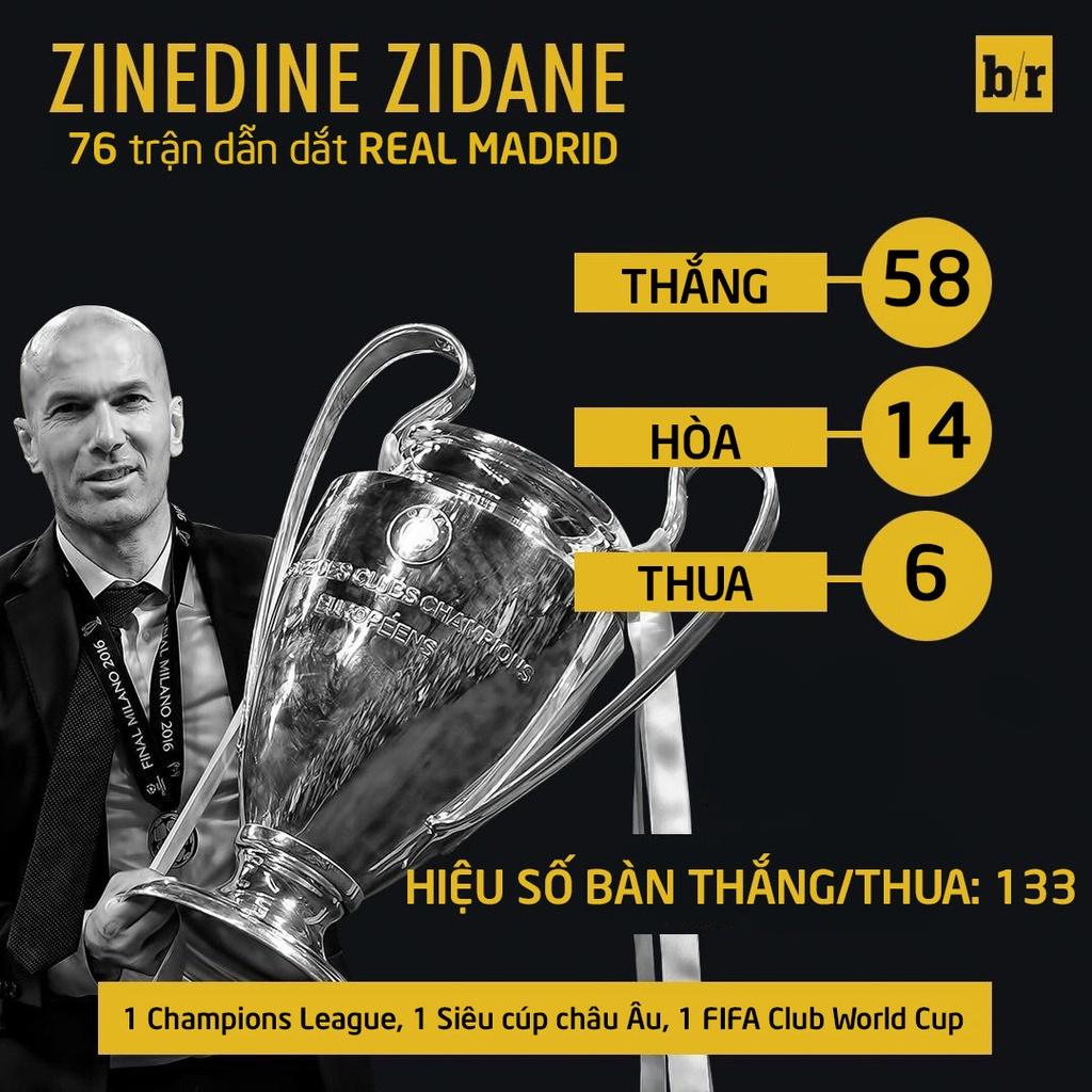 Zidane, nguoi dan ong co don nhat sau dem El Clasico hinh anh 6