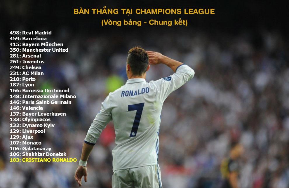 Ronaldo va dan sao Real sanh dieu truoc ban ket luot ve hinh anh 8