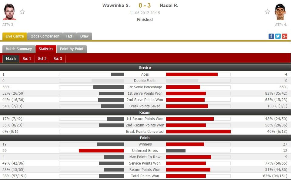 Nadal rom nuoc mat khi hoan tat giac mo La Decima hinh anh 14