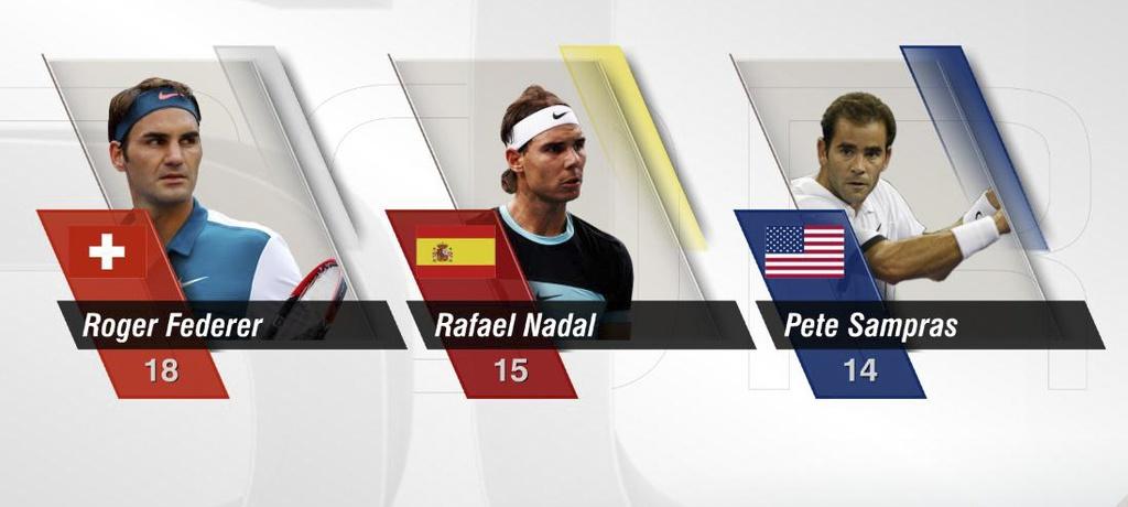 Nadal rom nuoc mat khi hoan tat giac mo La Decima hinh anh 13