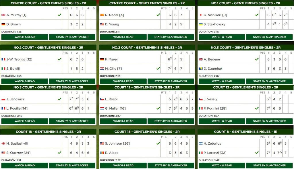 Nadal lan dau vao vong 3 Wimbledon sau 3 nam hinh anh 11