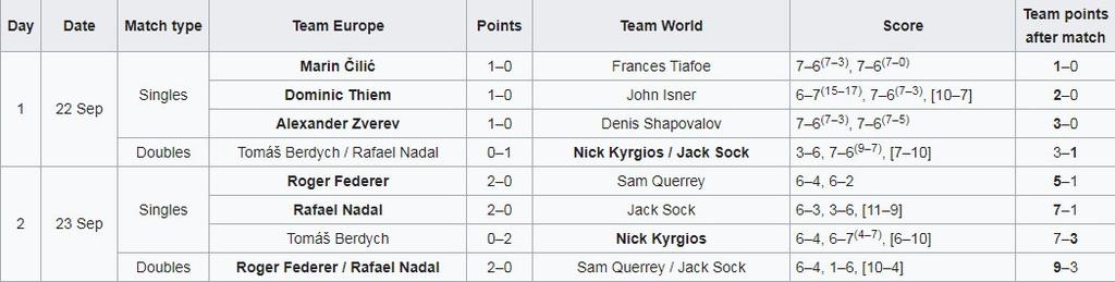 Federer, Nadal thang nhoc nhan trong lan dau danh cap hinh anh 13