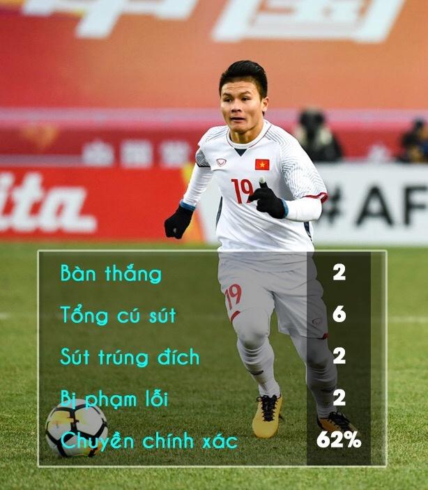 U23 Viet Nam - mot the he dot pha hinh anh 2