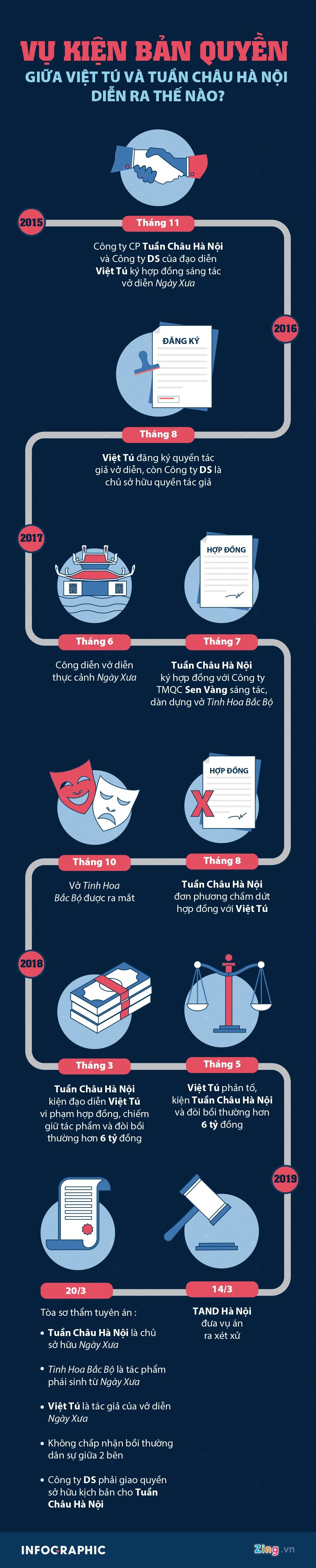 Viet Tu kien Tuan Chau Ha Noi anh 1