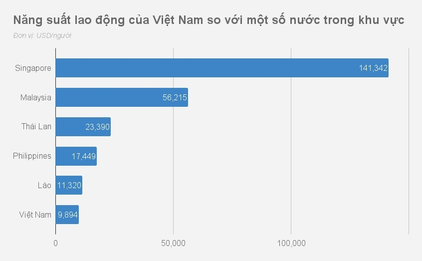 Kinh te Viet Nam 2017 qua nhung con so hinh anh 7