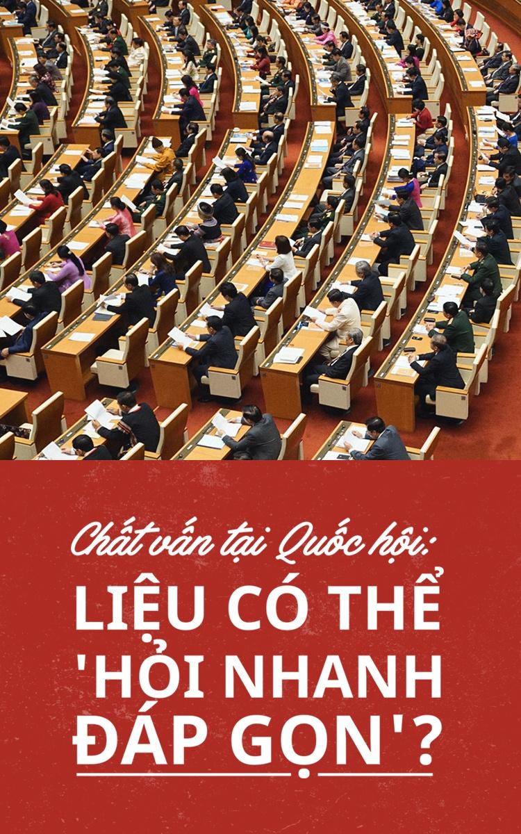 Chat van tai Quoc hoi: Lieu co the 'hoi nhanh dap gon'? hinh anh 1
