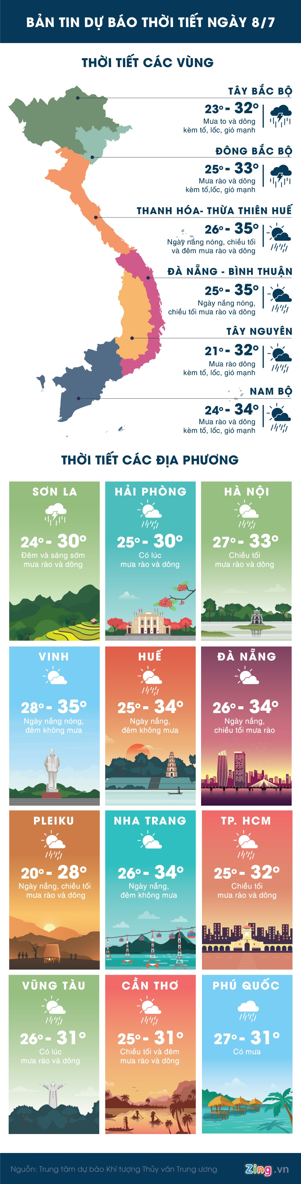 Ha Noi mua dong, gio manh ve chieu toi, nguy co ngap hinh anh 1