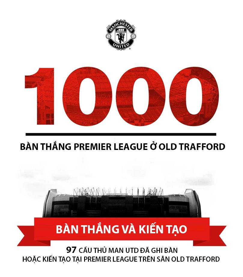 Infographic ve 1000 ban thang cua MU hinh anh 1