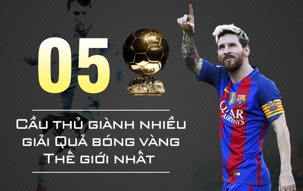 10 ky luc an tuong cua Leo Messi hinh anh 1