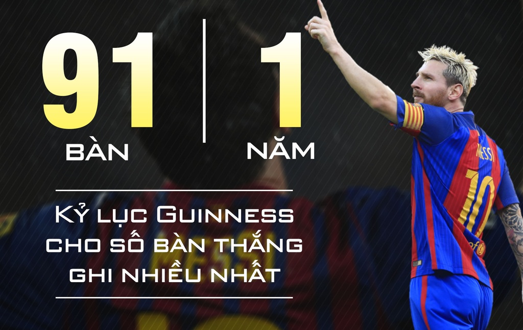 10 ky luc an tuong cua Leo Messi hinh anh 2