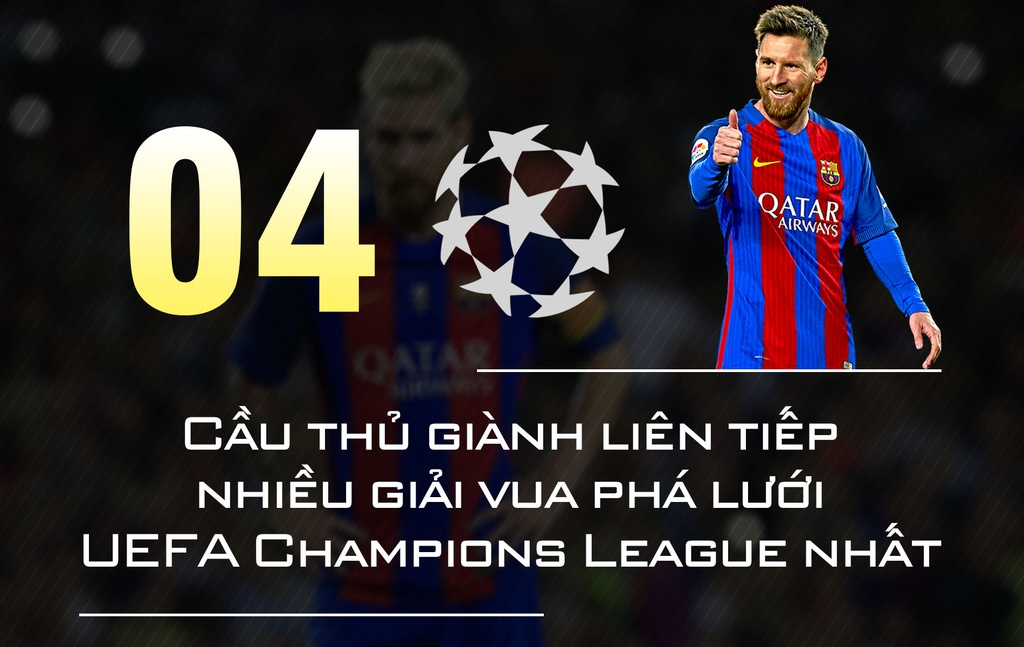10 ky luc an tuong cua Leo Messi hinh anh 4