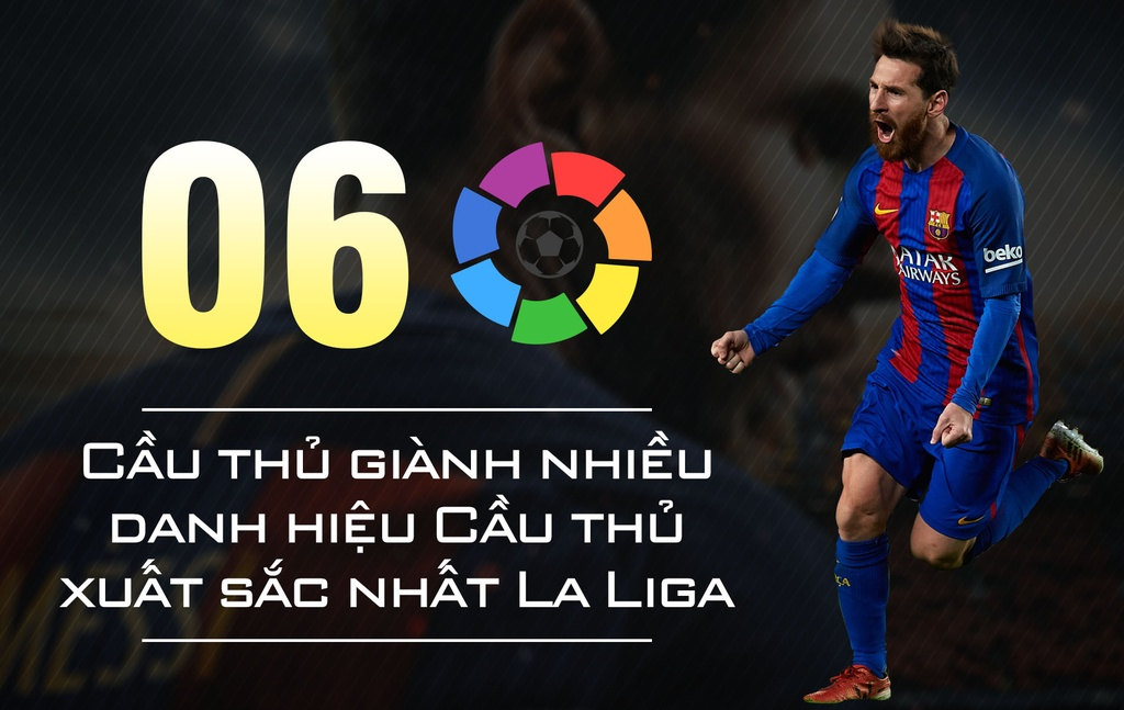 10 ky luc an tuong cua Leo Messi hinh anh 6