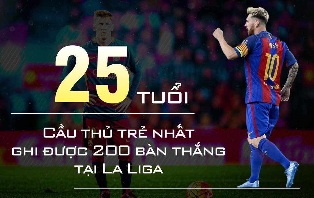 10 ky luc an tuong cua Leo Messi hinh anh 7