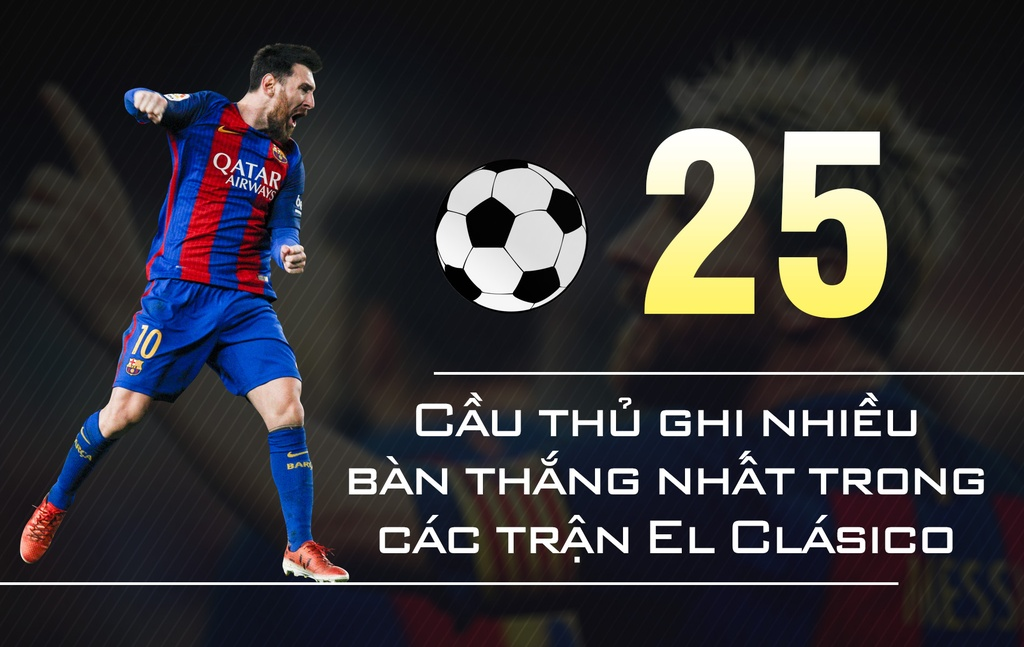 10 ky luc an tuong cua Leo Messi hinh anh 8