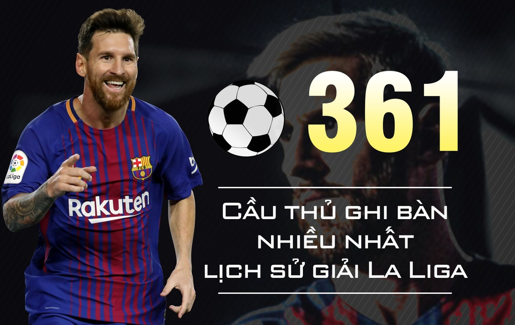 10 ky luc an tuong cua Leo Messi hinh anh 9